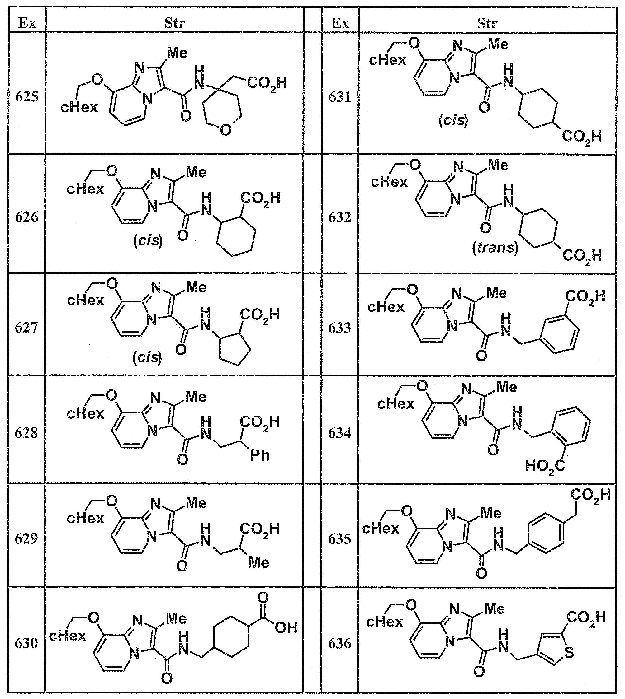 Figure JPOXMLDOC01-appb-T000105