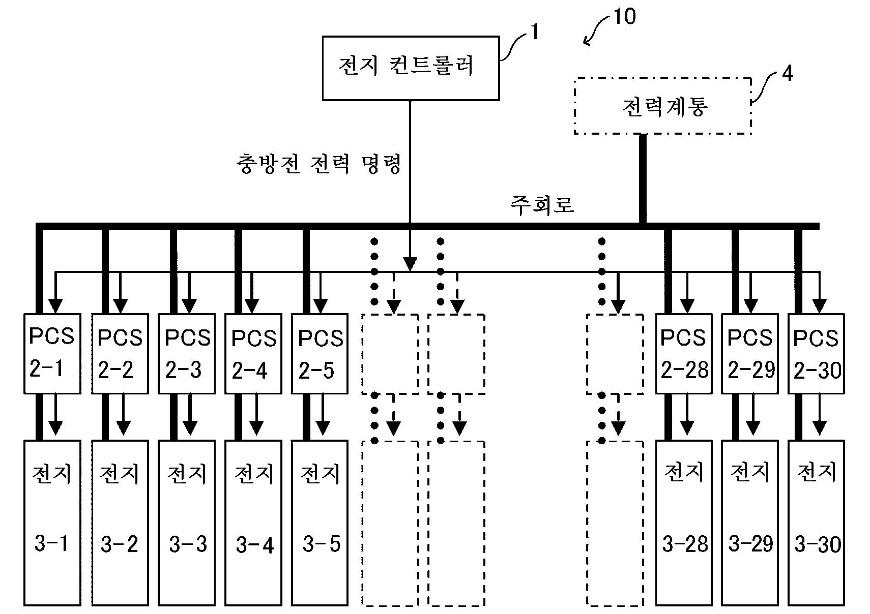 Figure 112015077201928-pct00003