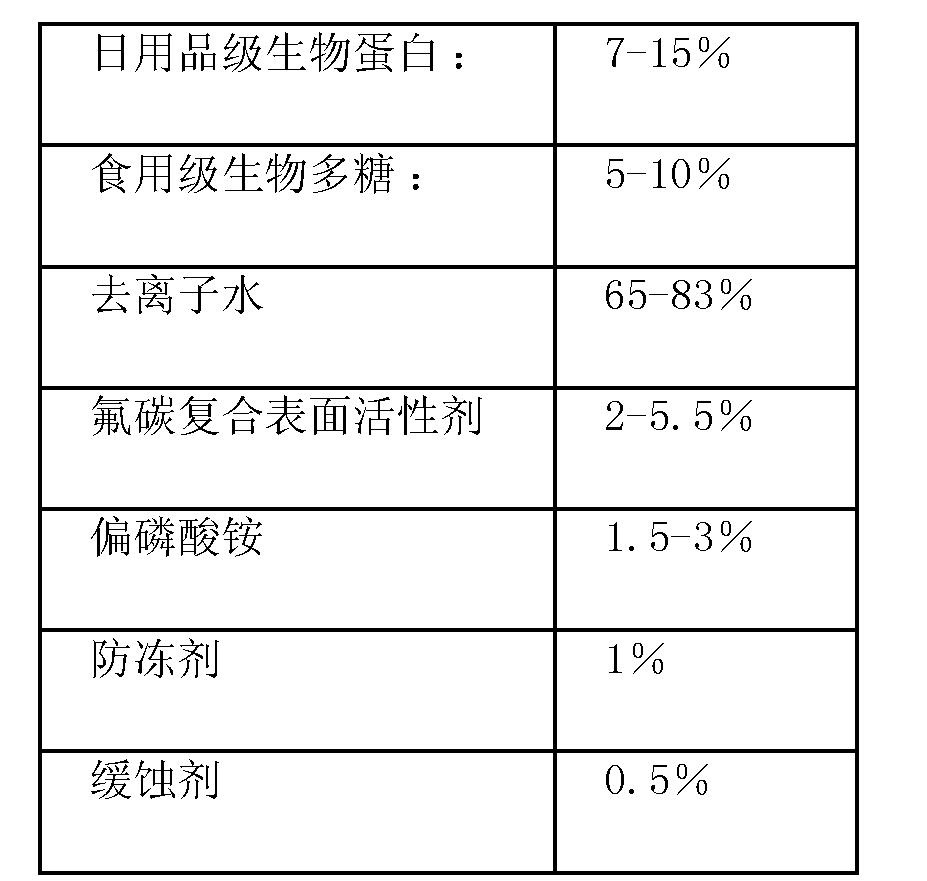 Figure CN101927116BD00061