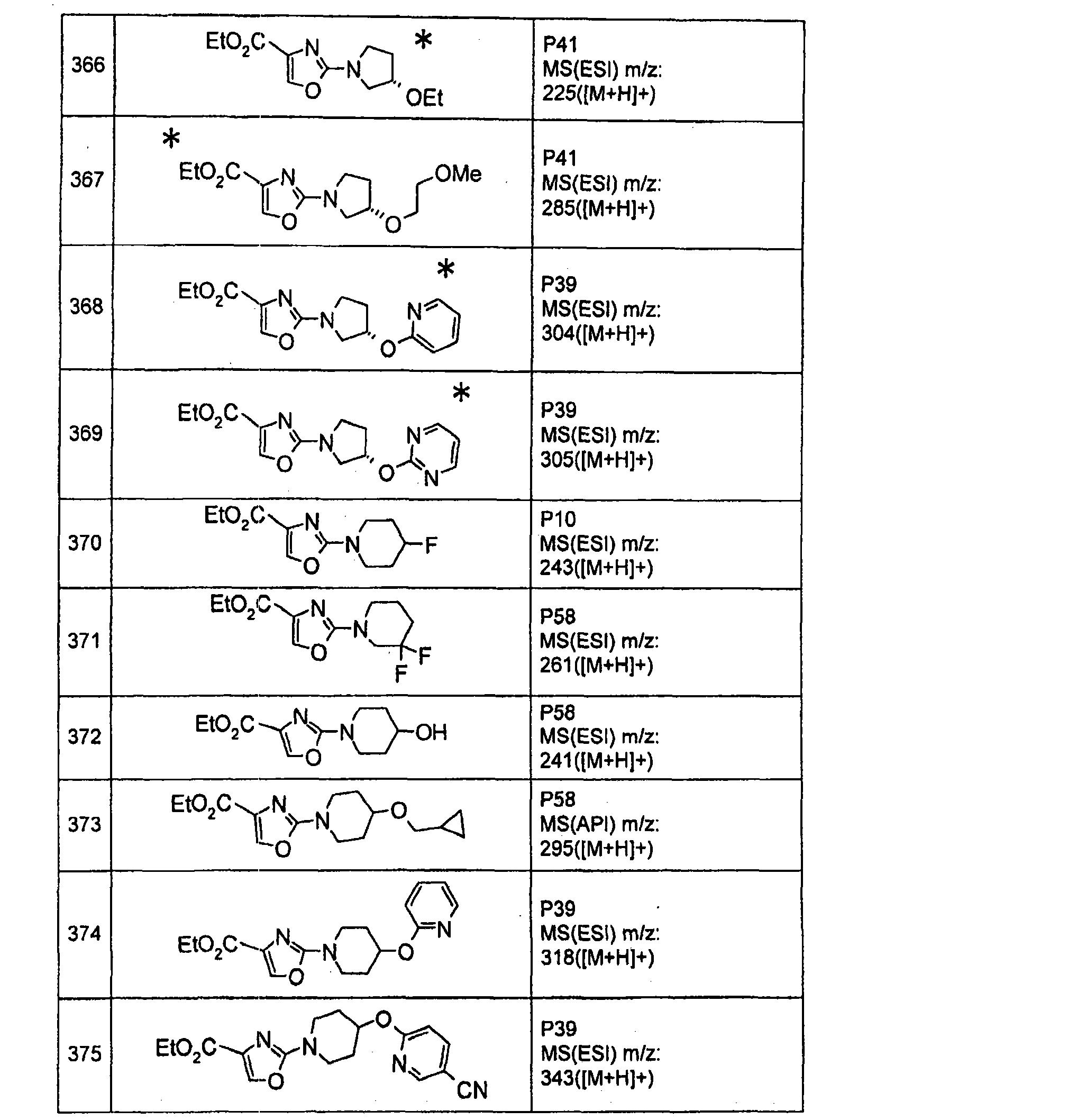 Figure CN101835764BD00881