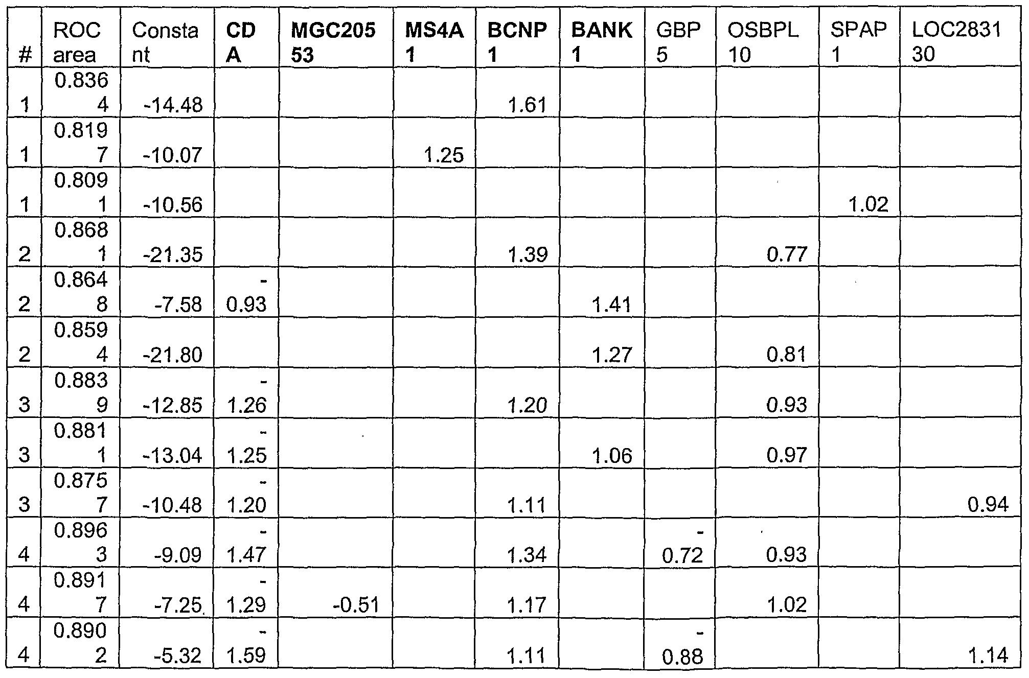 Epub imm 5256