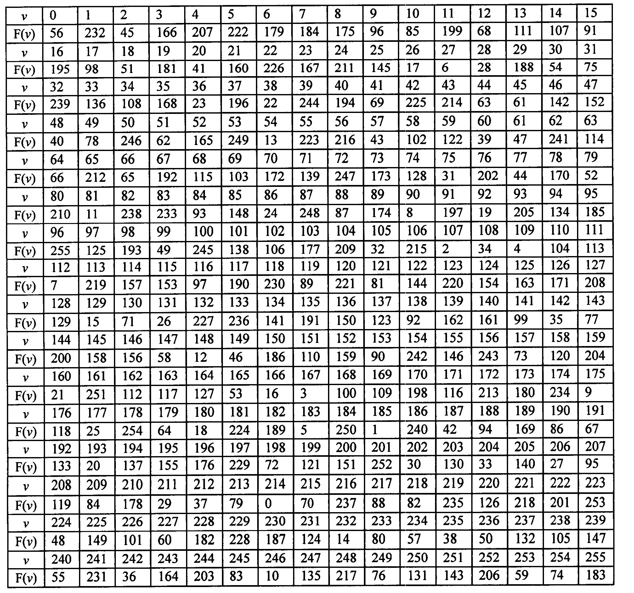 Figure CN1852089BD00252