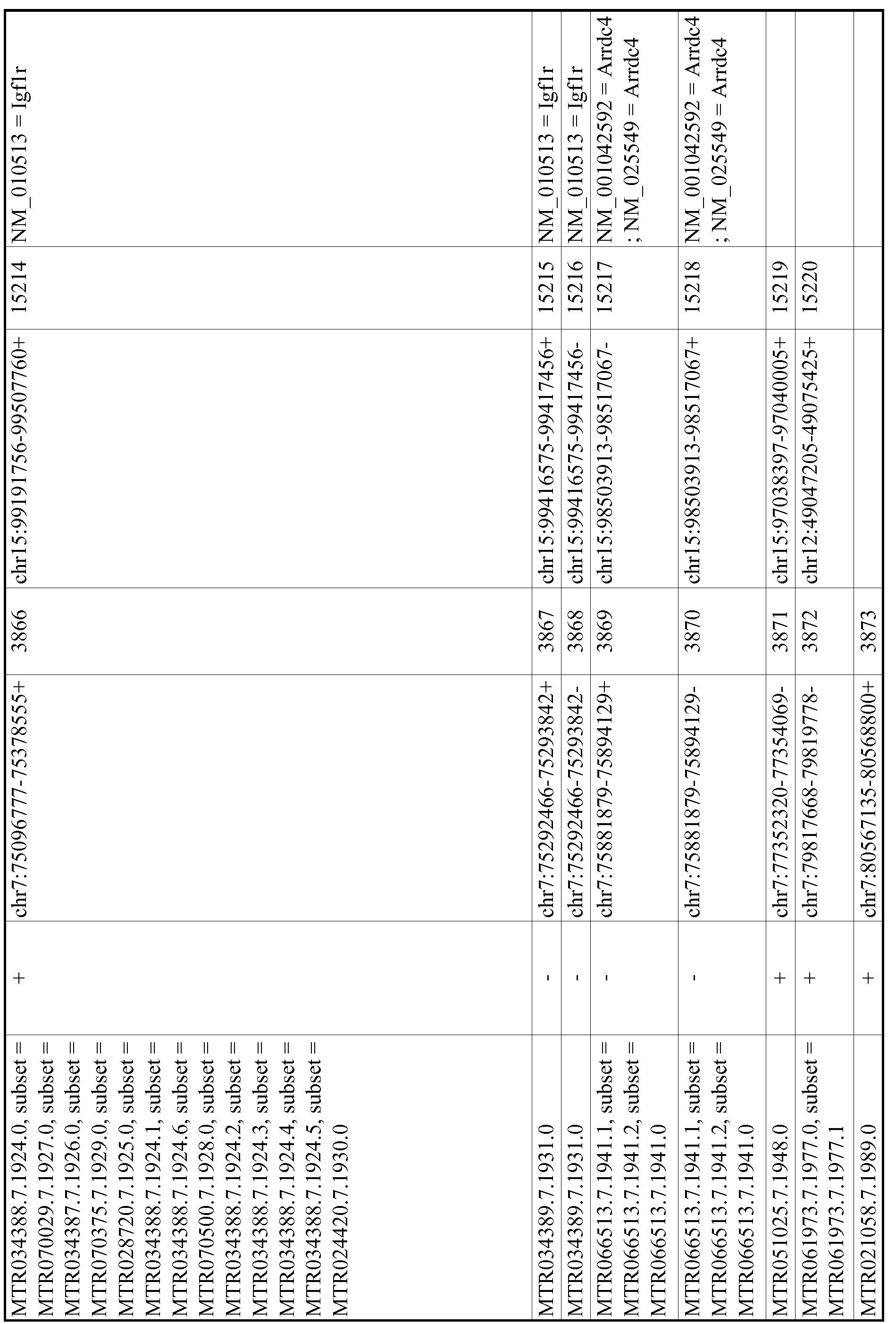 Figure imgf000741_0001