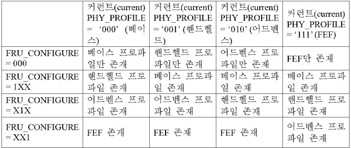Figure 112018008215447-pct00009