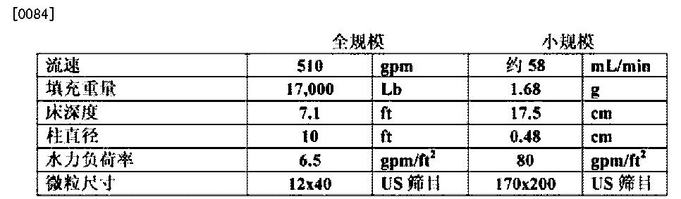 Figure CN103140442BD00121