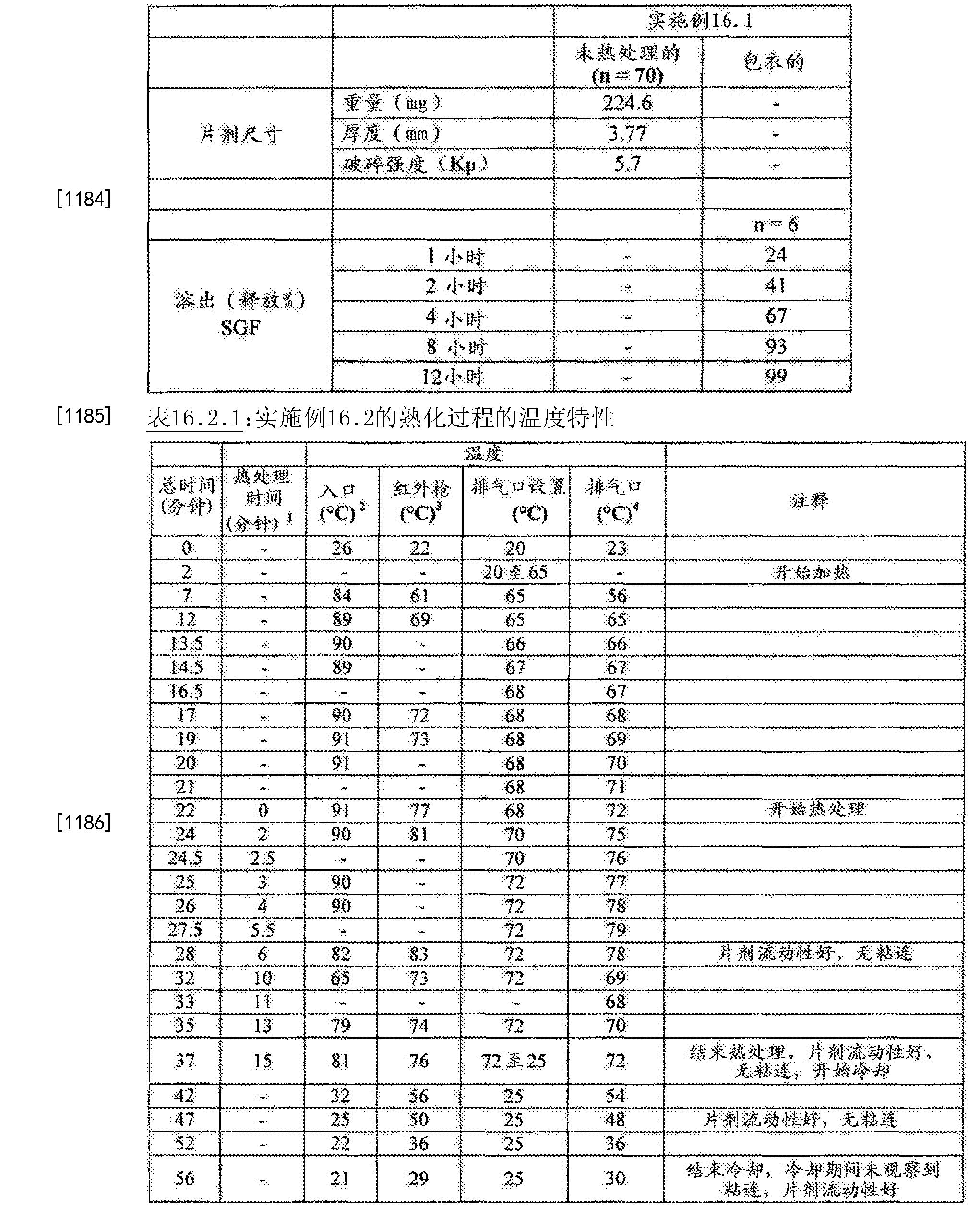 Figure CN102688241BD01101