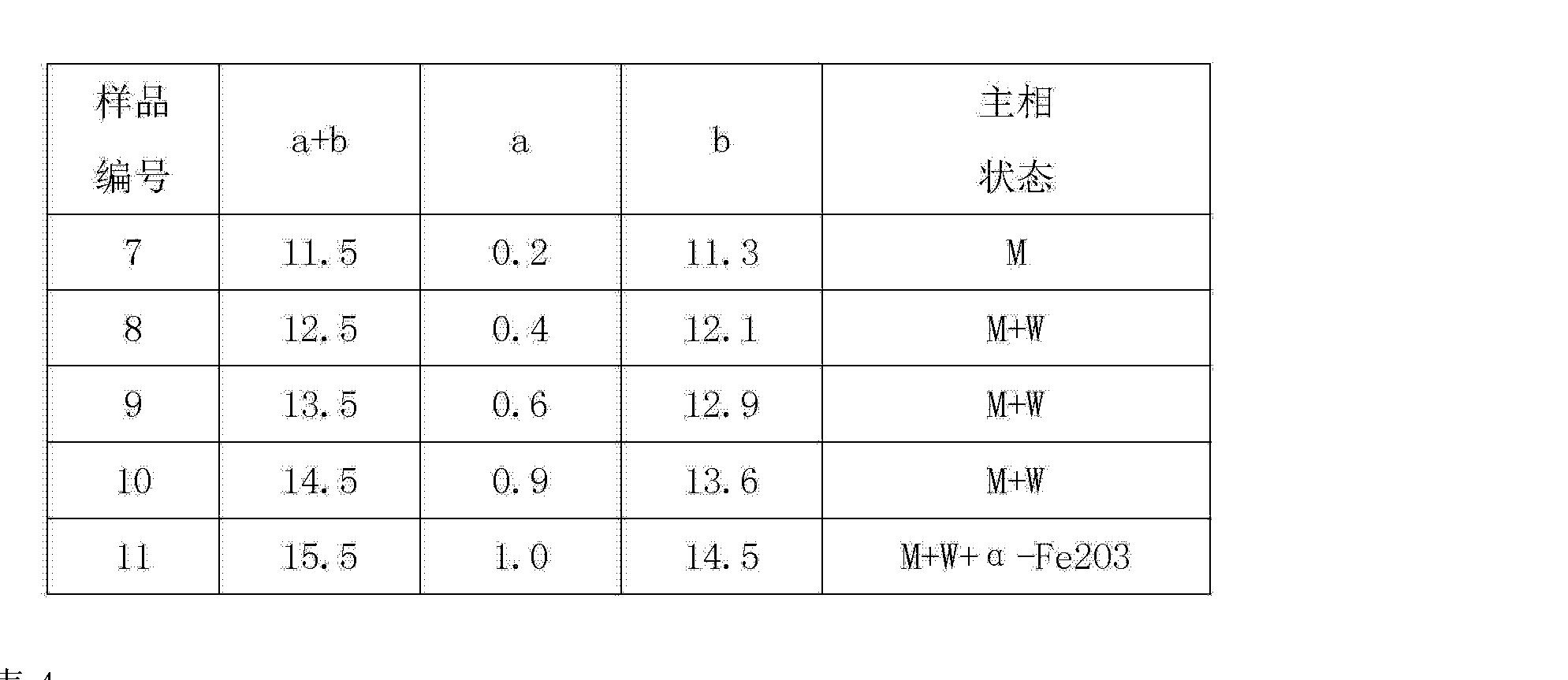 Figure CN102924069AD00081
