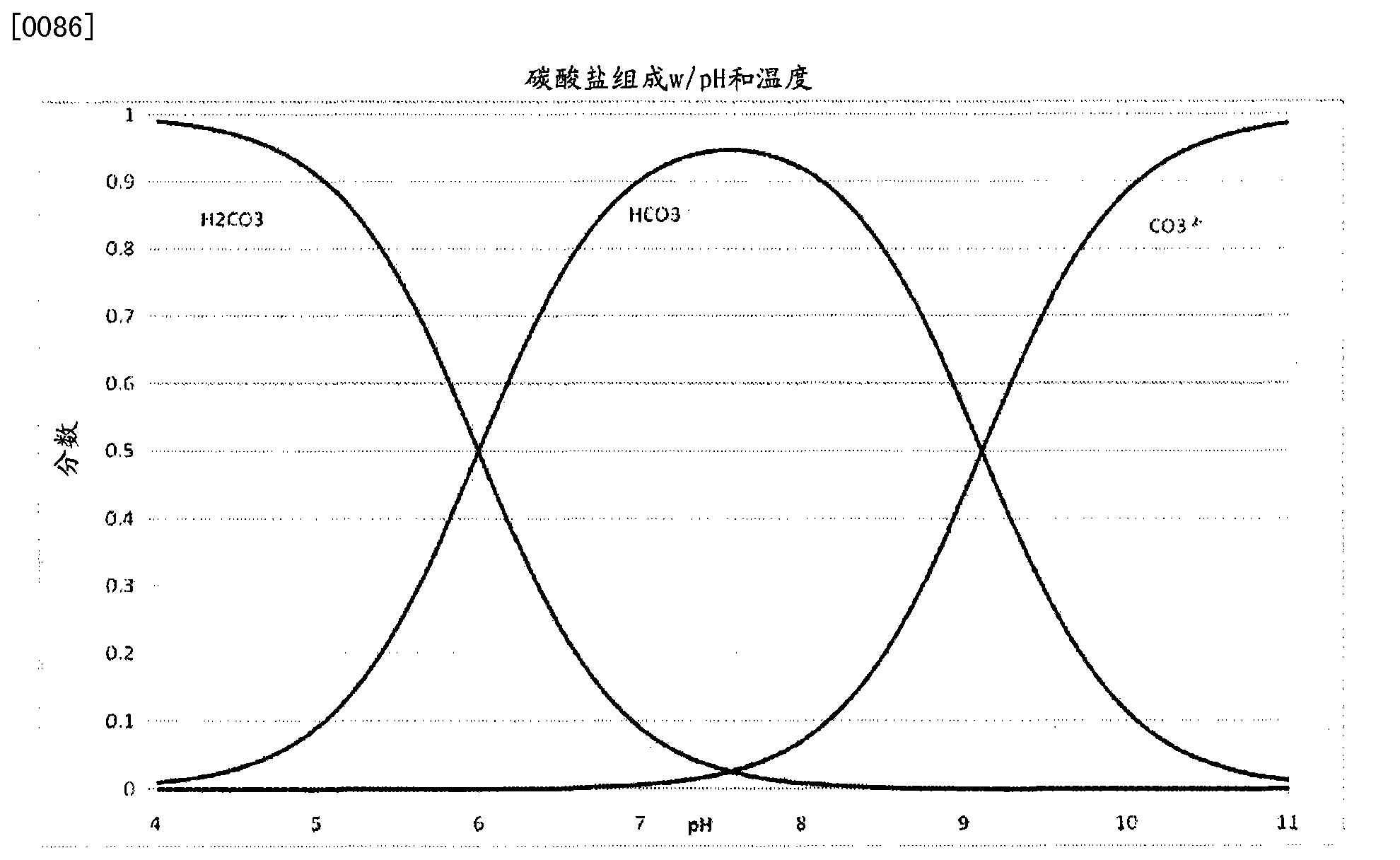 Figure CN101984749BD00141