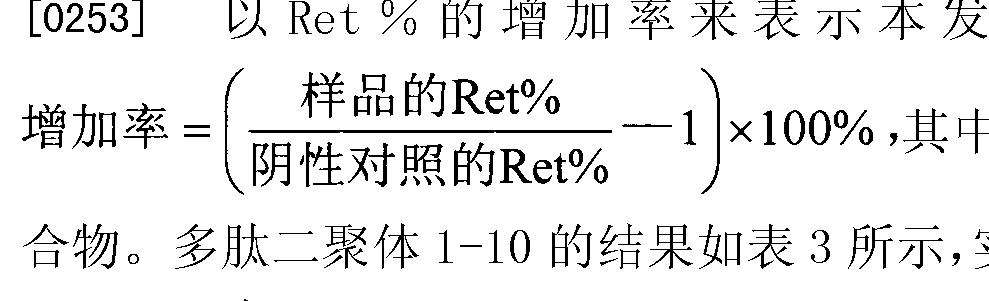 Figure CN103421094AD00222