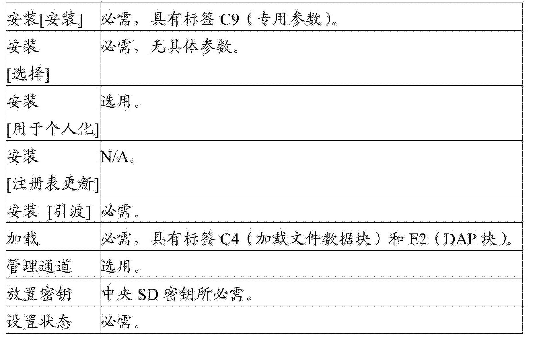 Figure CN104395909BD00162