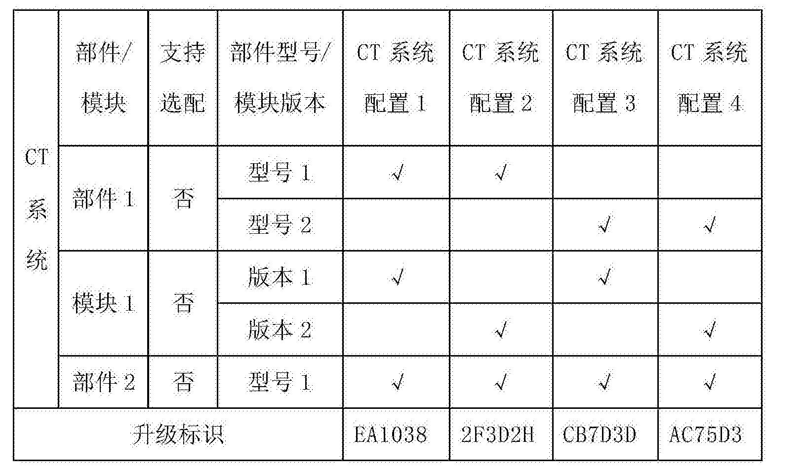 Figure CN104834537BD00191