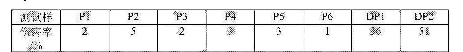 Figure CN104250338BD00301