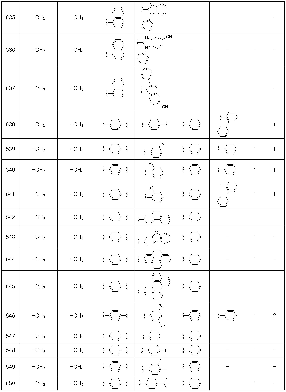 Figure 112007083008831-pat00120