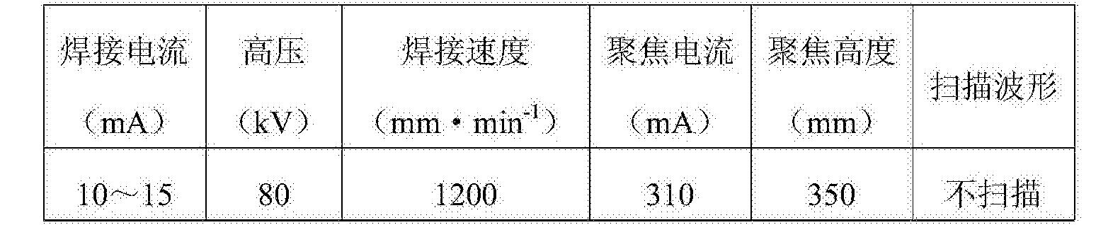 Figure CN106735829AC00032