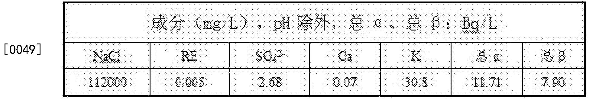 Figure CN104591459BD00061