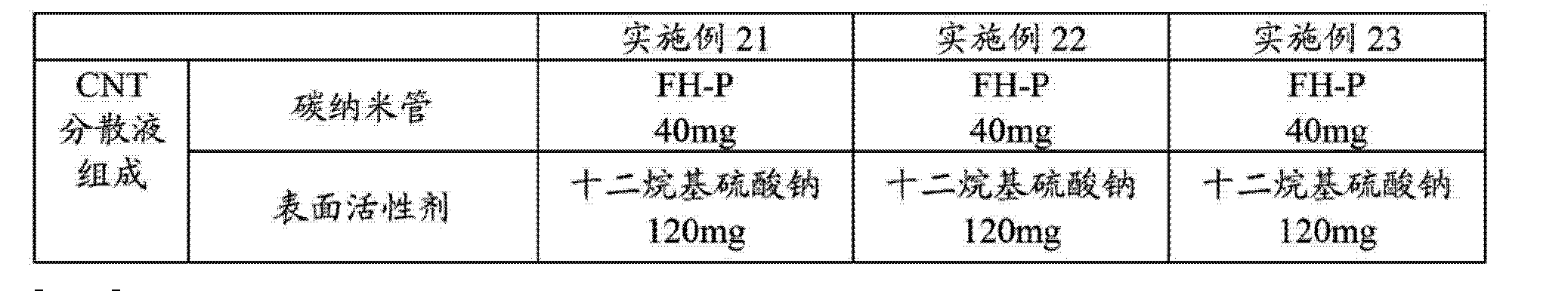 Figure CN103201418AD00173