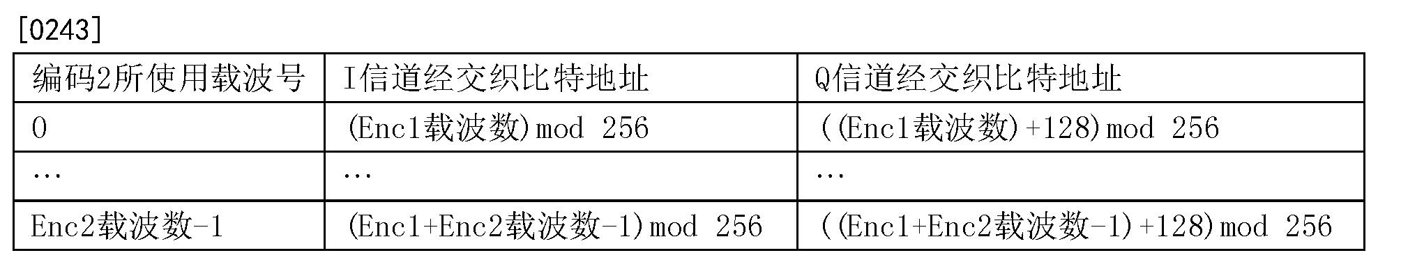 Figure CN107181660AD00282
