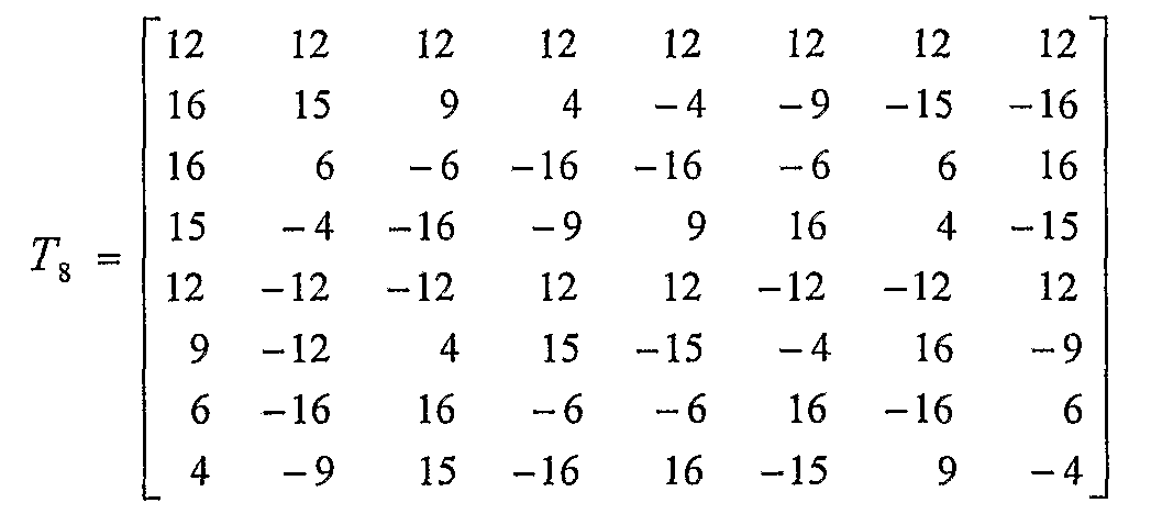 Figure 112008017972996-pct00016