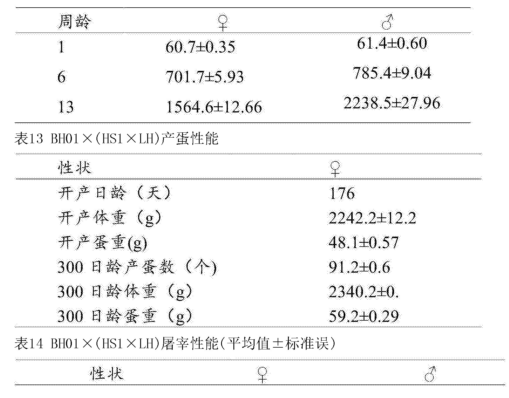 Figure CN106135132AD00111