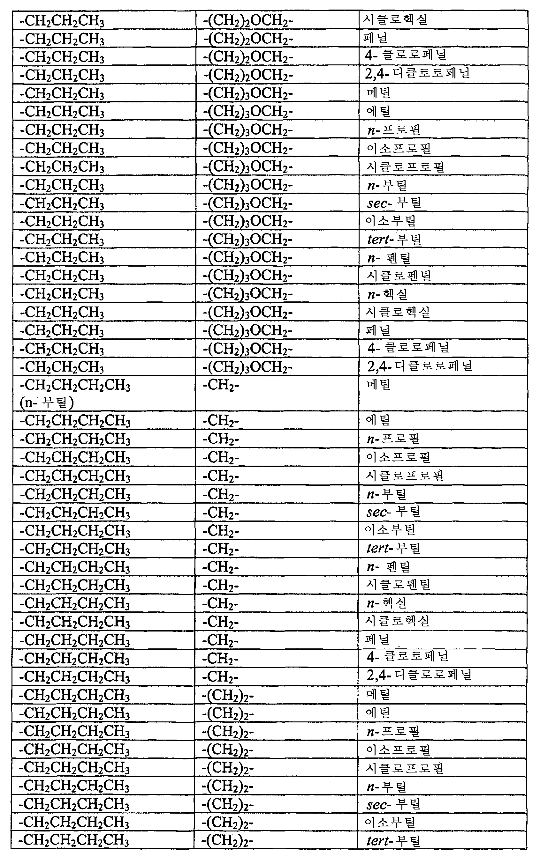 Figure 112006044743181-pct00137
