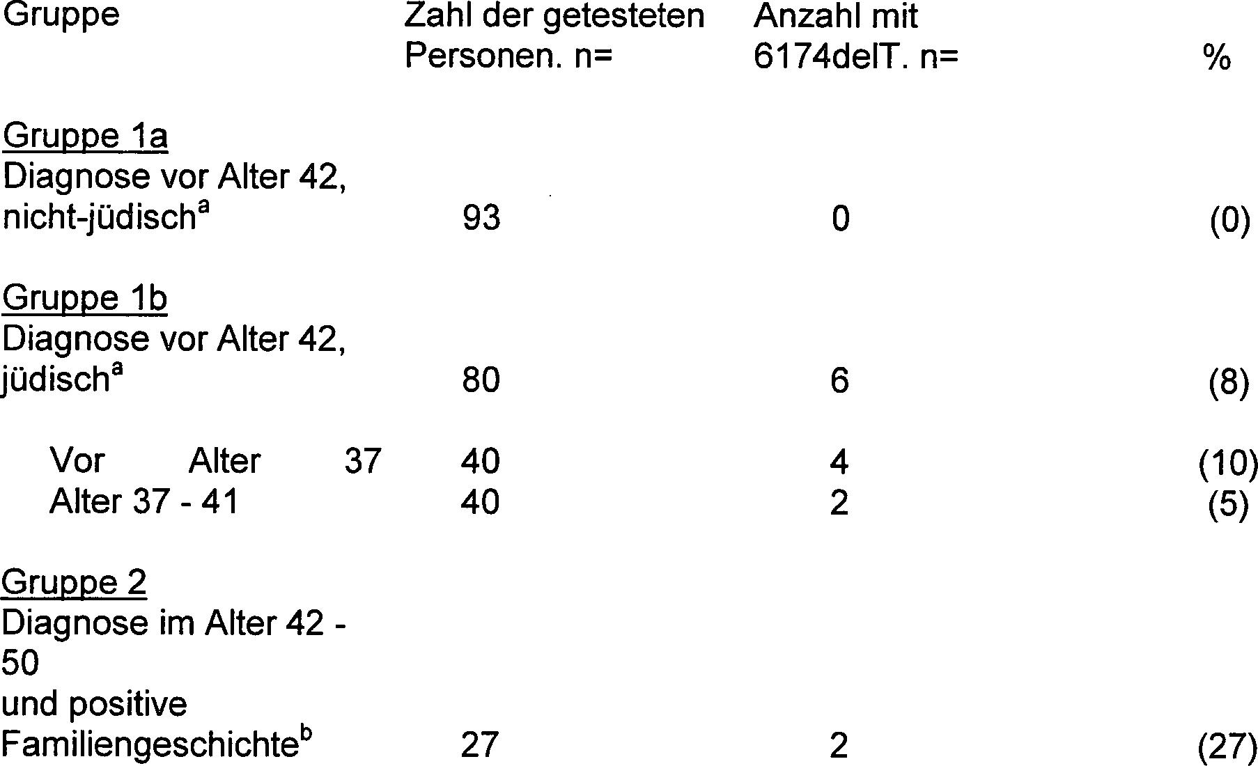 Bp faller i tabellen