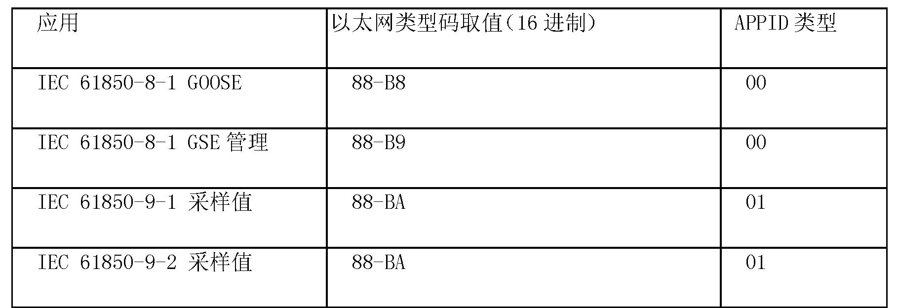 Figure CN103516541AD00101