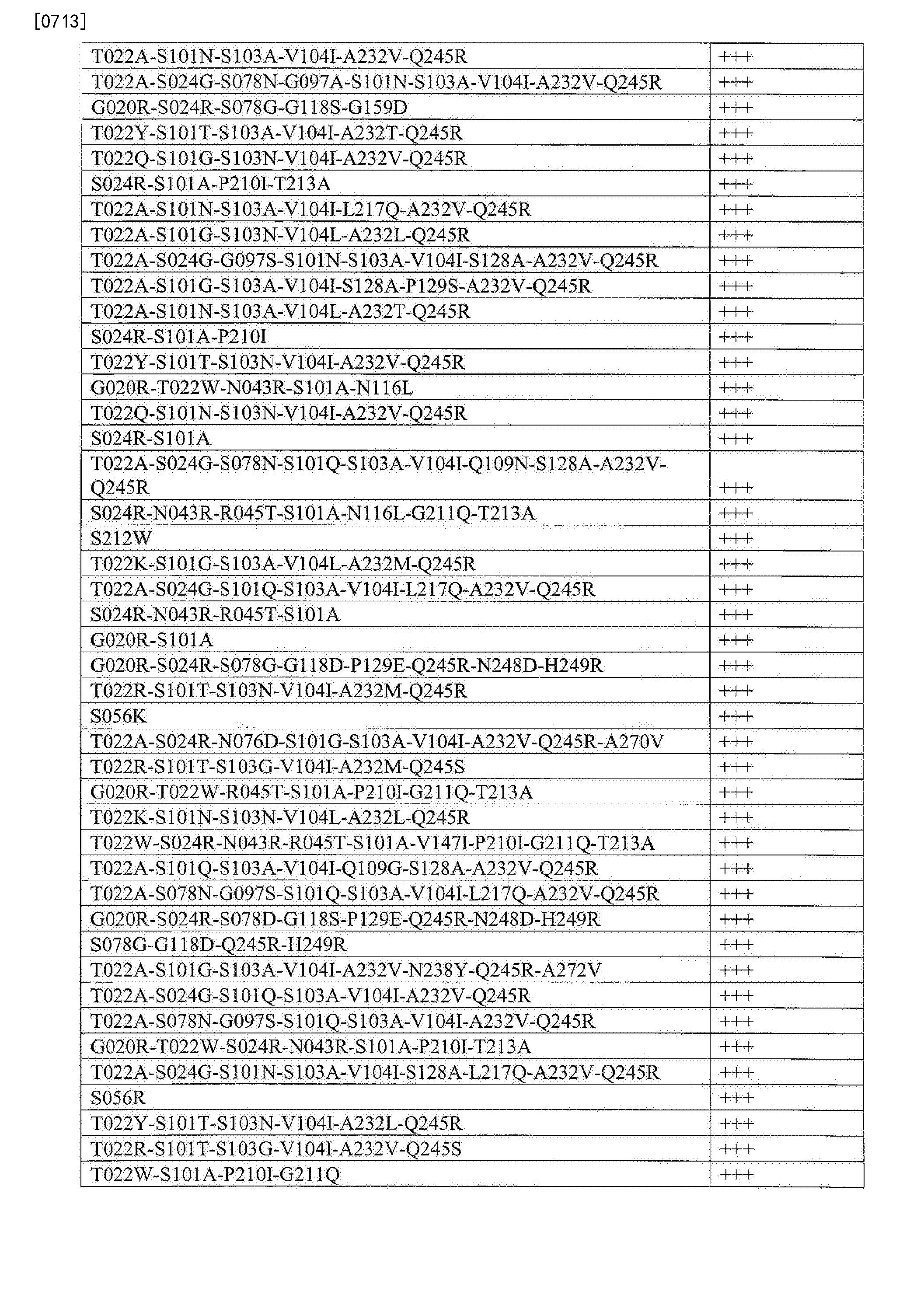 Figure CN103764823BD03131