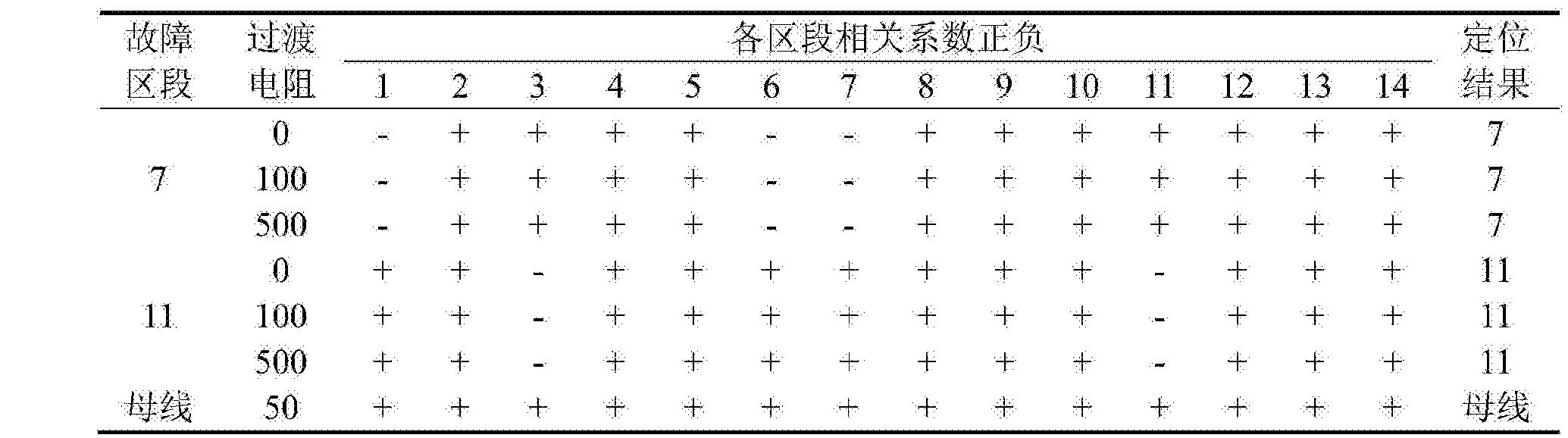 Figure CN105842583BD00071