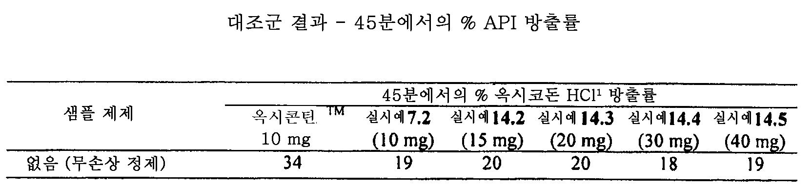 Figure 112011082183604-pat00134