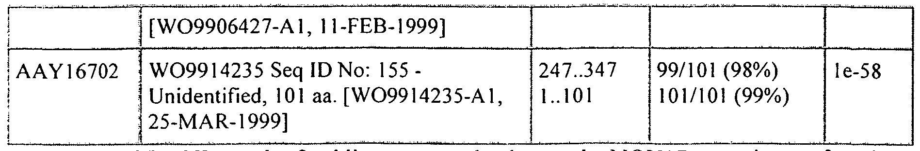WO2003083039A2 - Therapeutic polypeptides, nucleic acids encoding same, and  methods of use - Google Patents