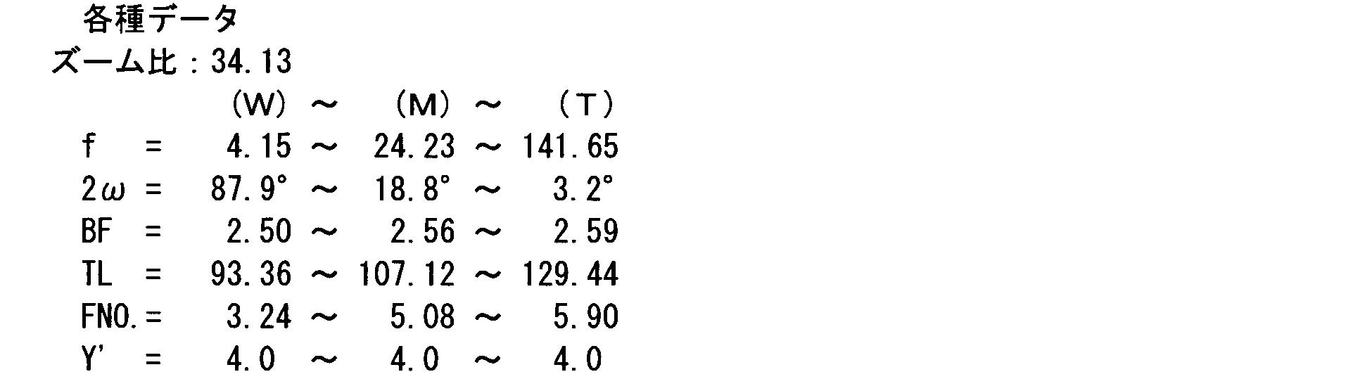 Figure JPOXMLDOC01-appb-I000076