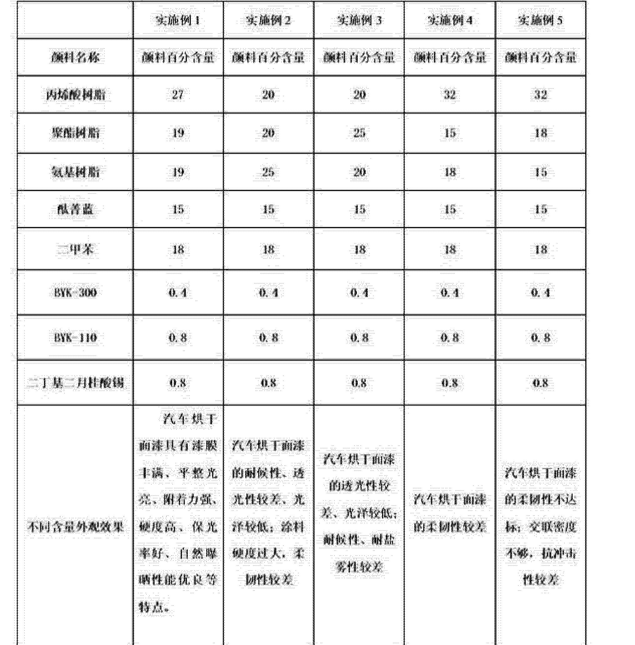 Figure CN102206454AD00061
