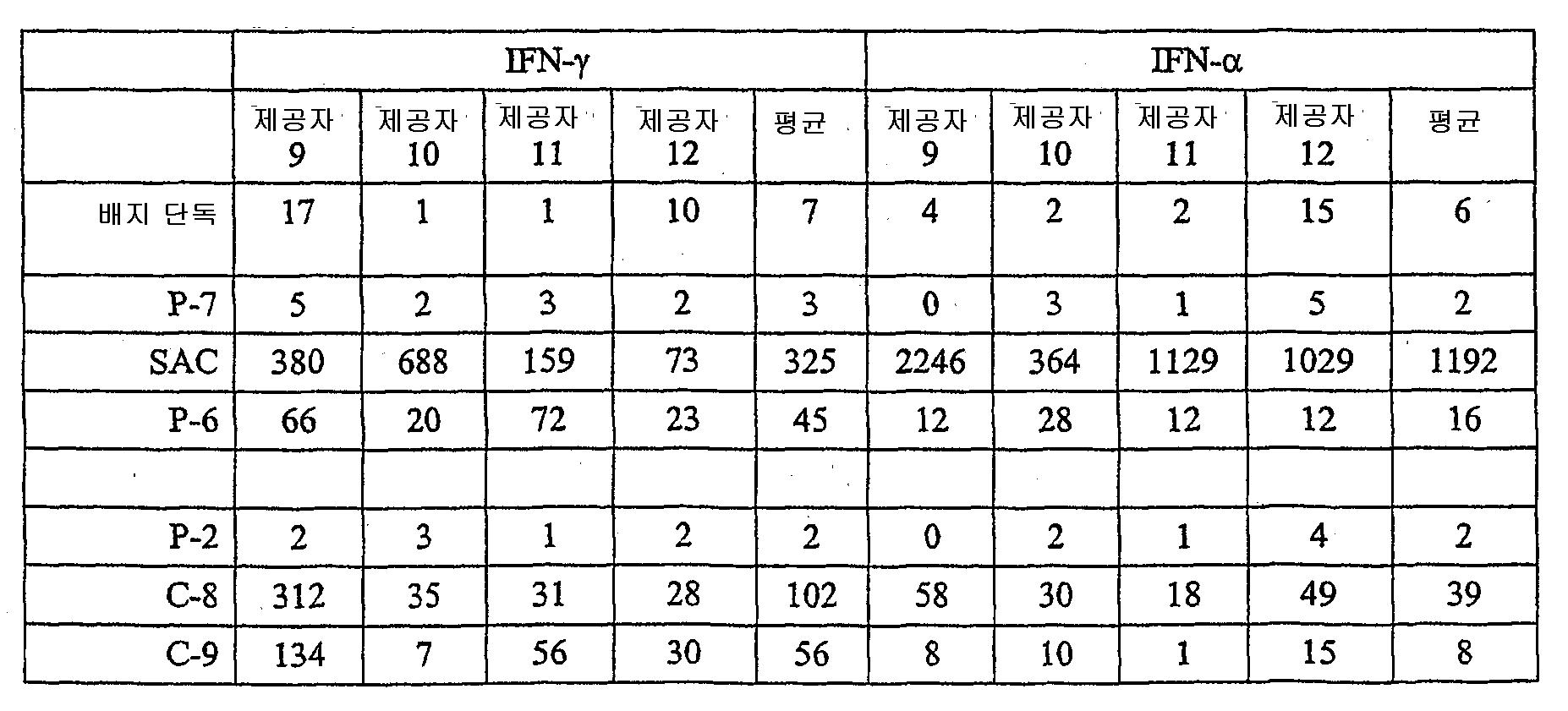 Figure 112004000355191-pct00102