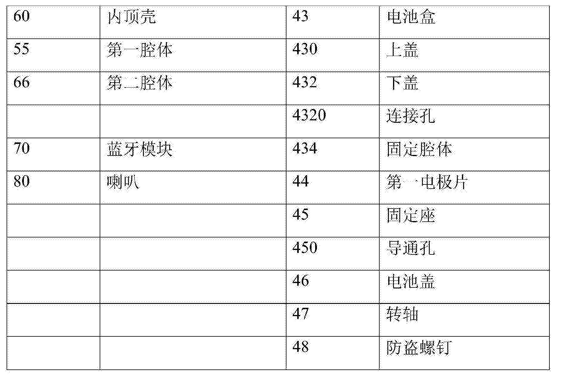 Figure CN206554636UD00081