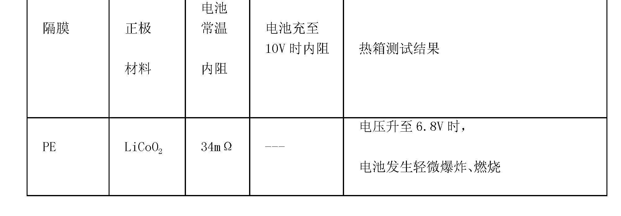 Figure CN101434708BD00152