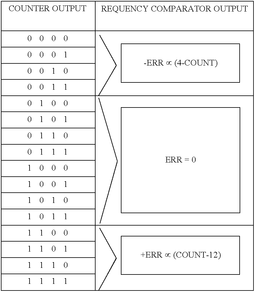 Figure US06577695-20030610-C00001