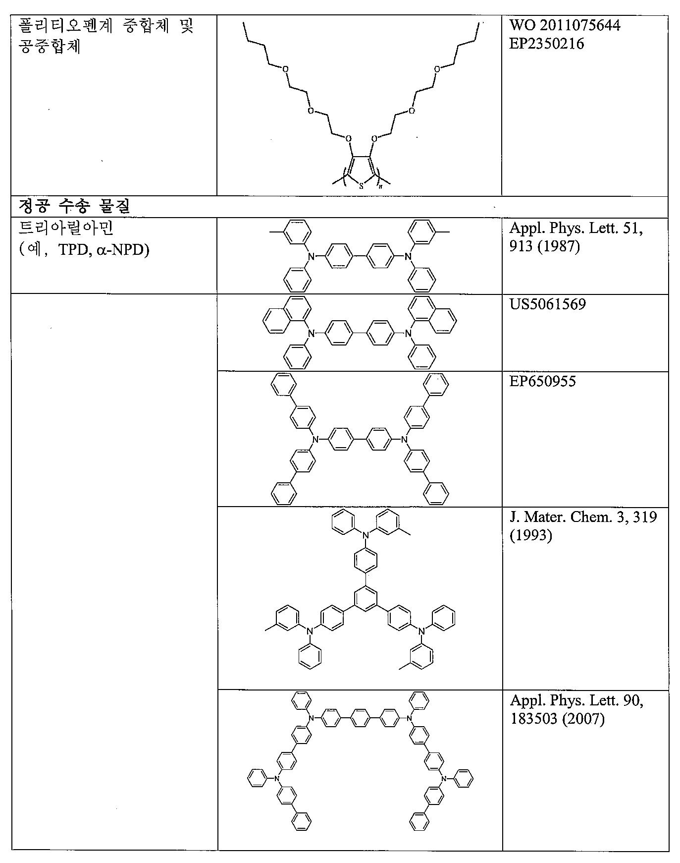 Figure pat00049