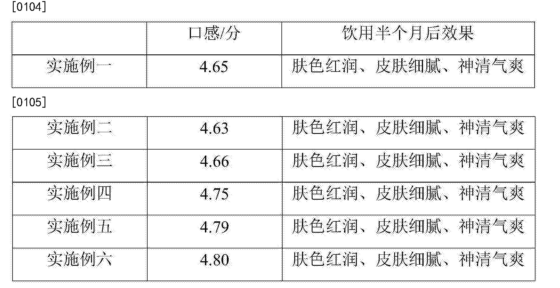 Figure CN107637685AD00112