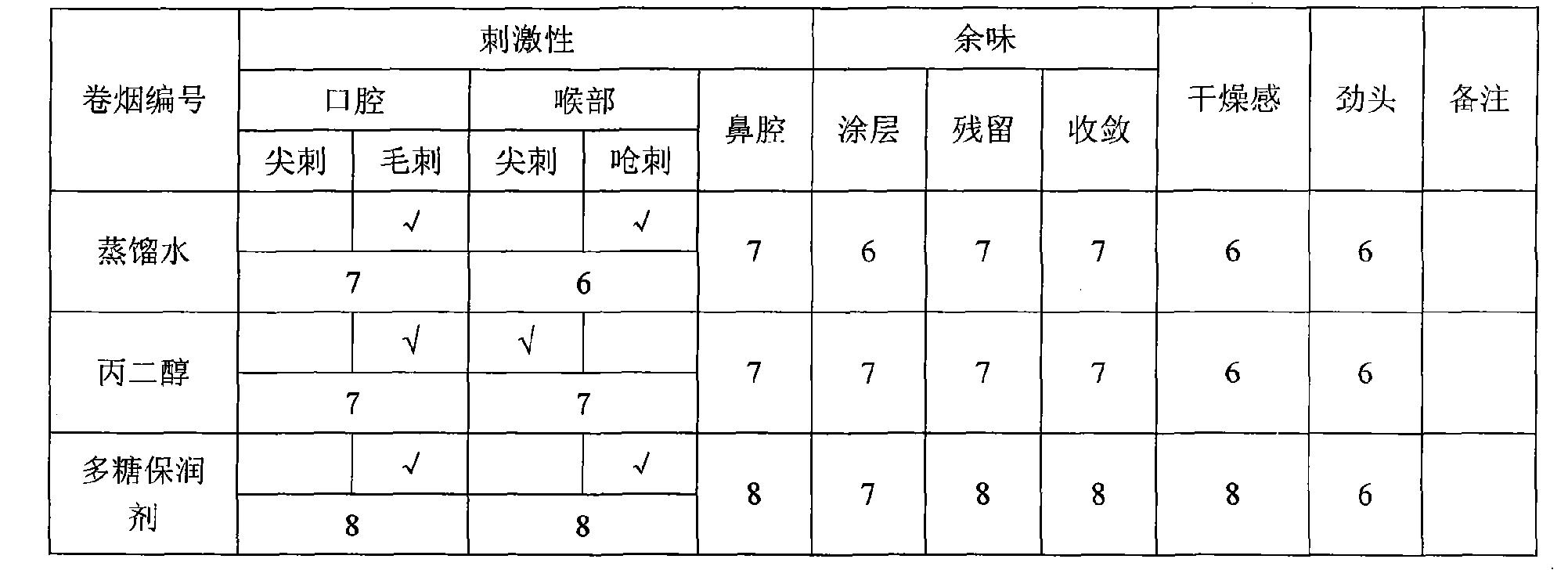 Figure CN102217796AD00041