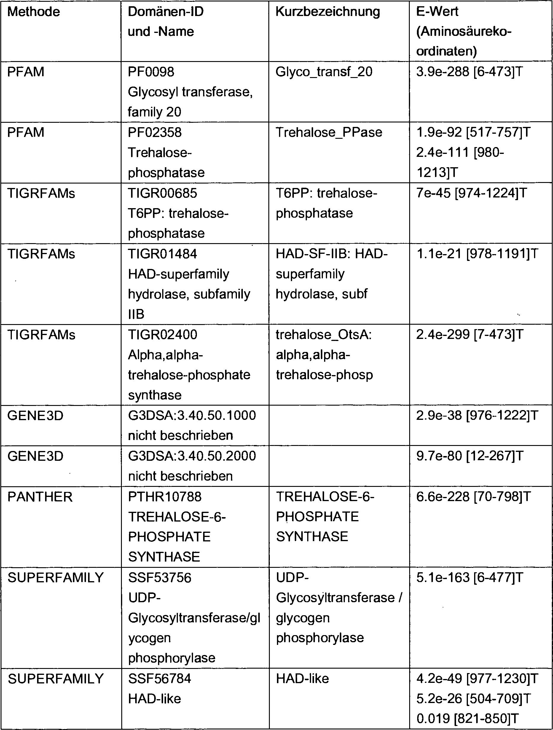 Fantastic Sequenzierung Von Ereignissen Einer Tabelle Für Klasse 1 ...