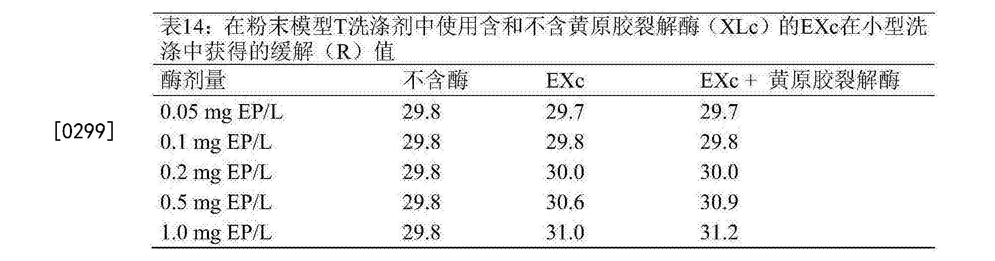 Figure CN108026487AD00371