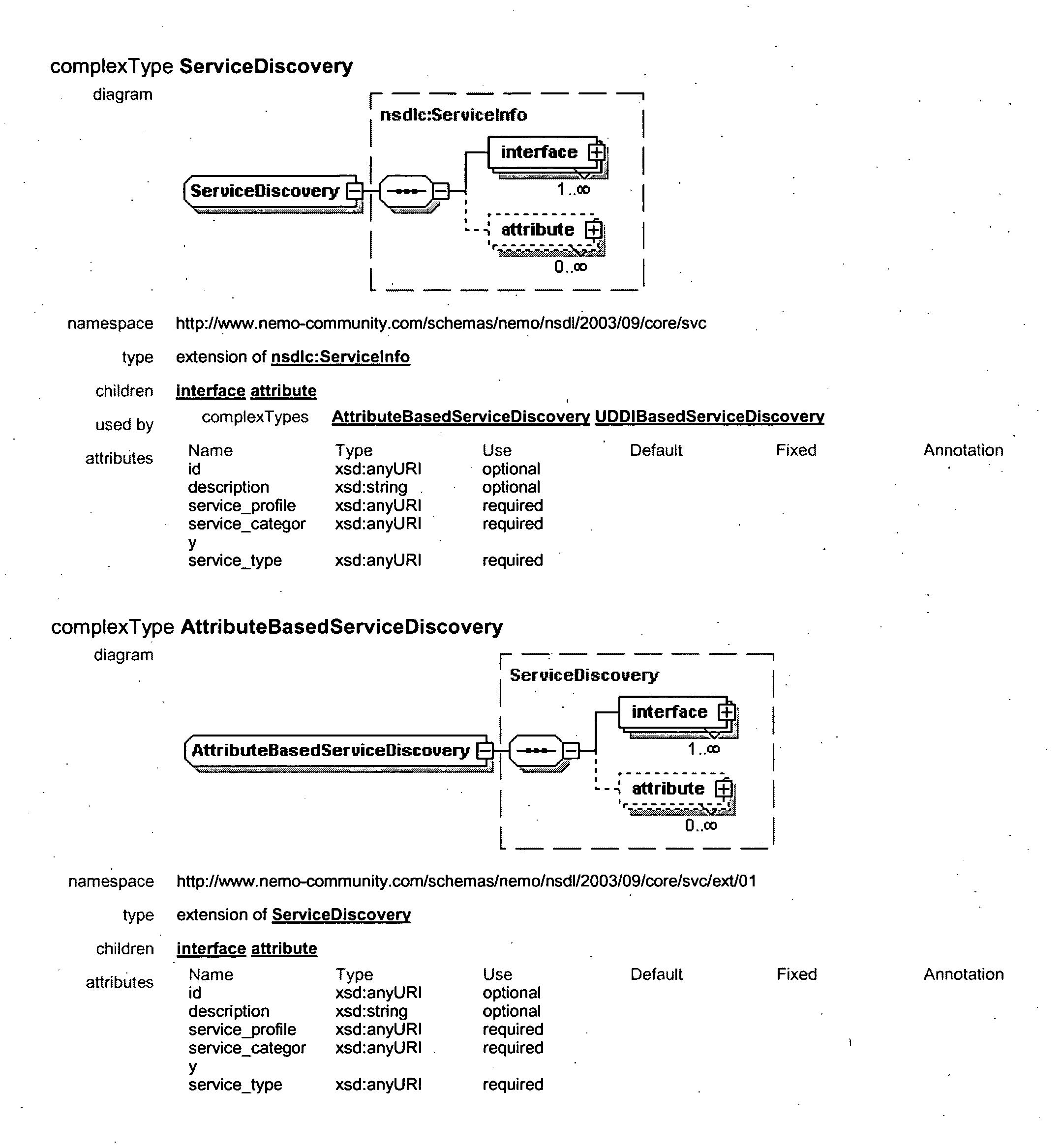 Figure US20050027871A1-20050203-P00020