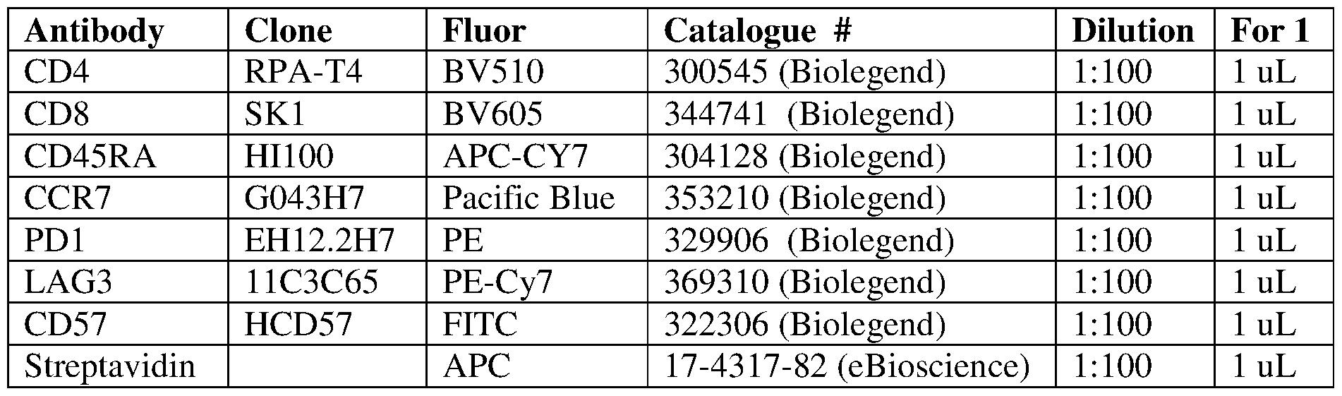 Figure imgf000209_0001