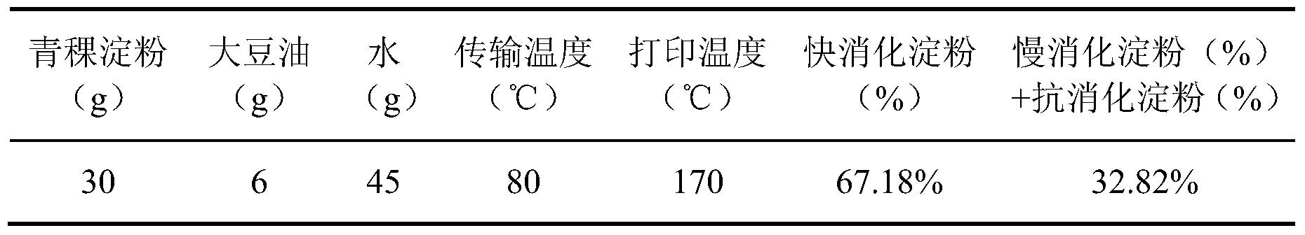 Figure PCTCN2017112099-appb-000003