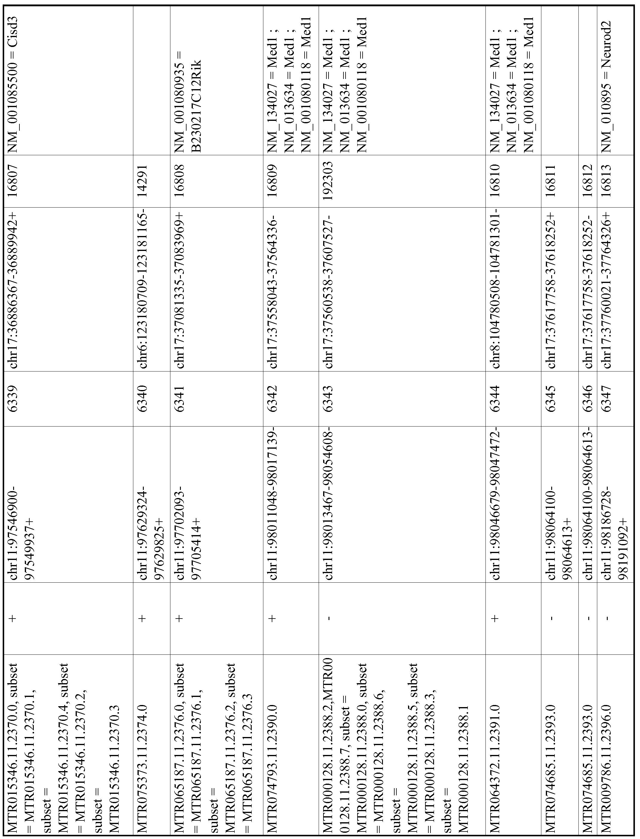Figure imgf001138_0001