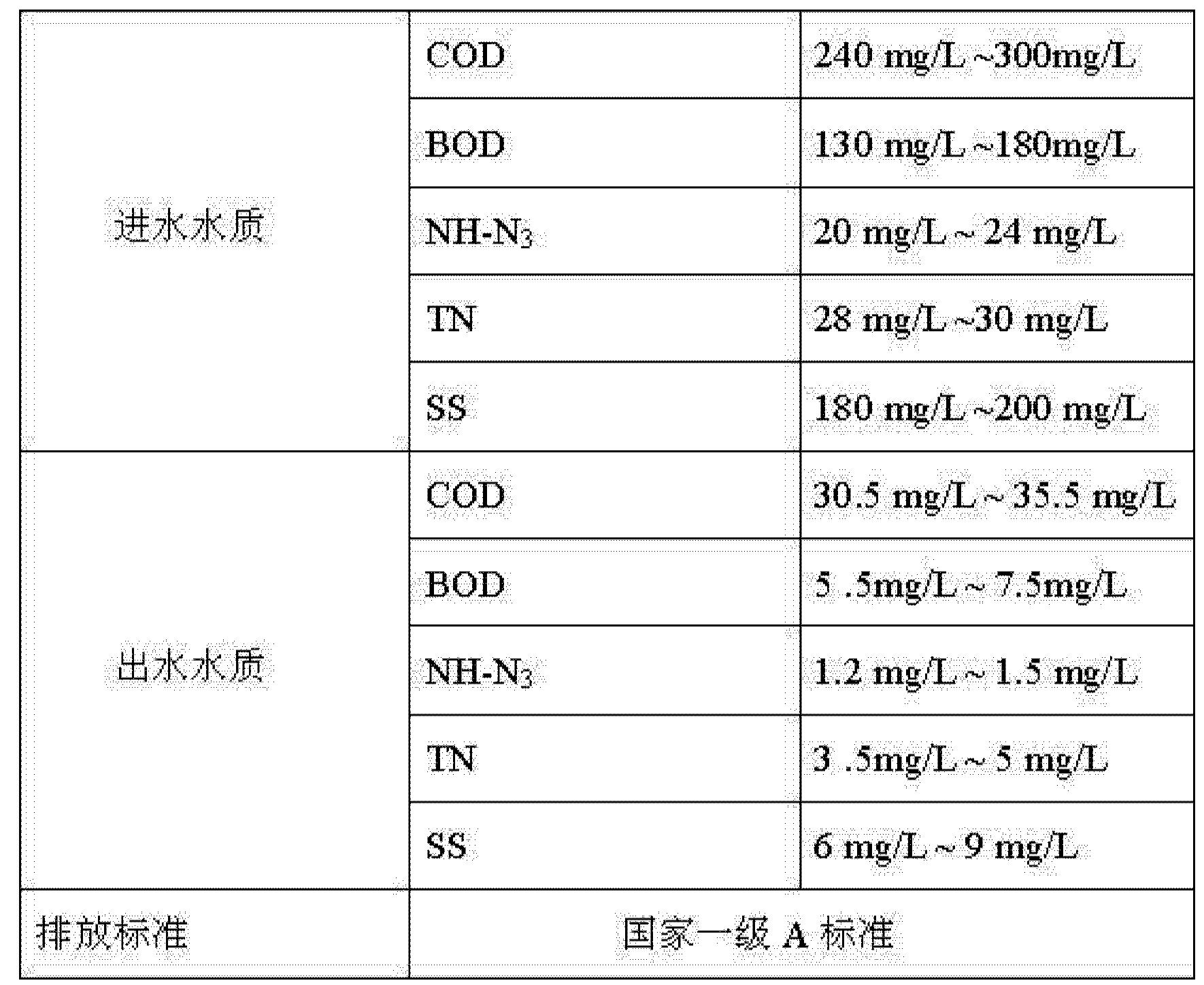 Figure CN104118941AD00061