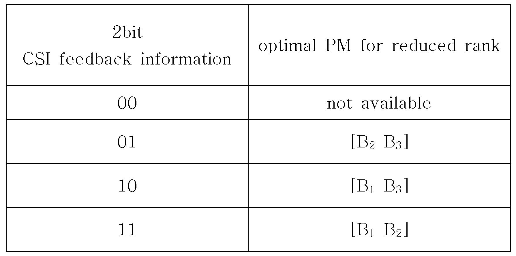 Figure 112016118617566-pat00034