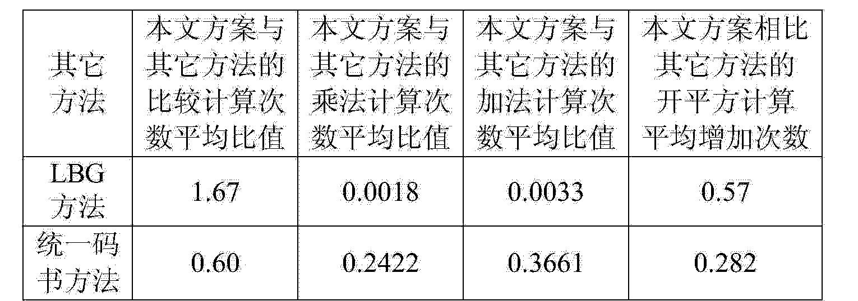 Figure CN104244017AD00192