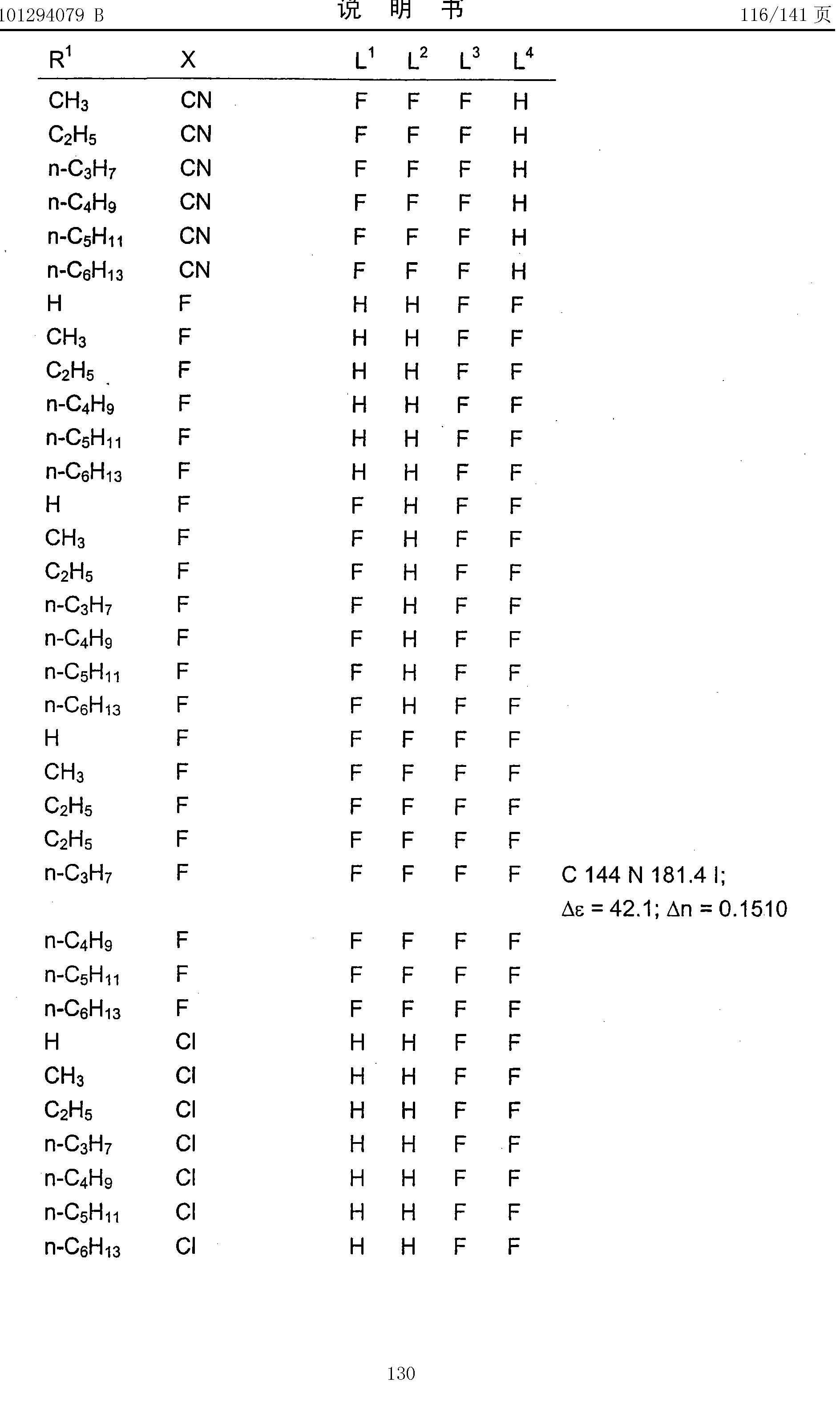 Figure CN101294079BD01301
