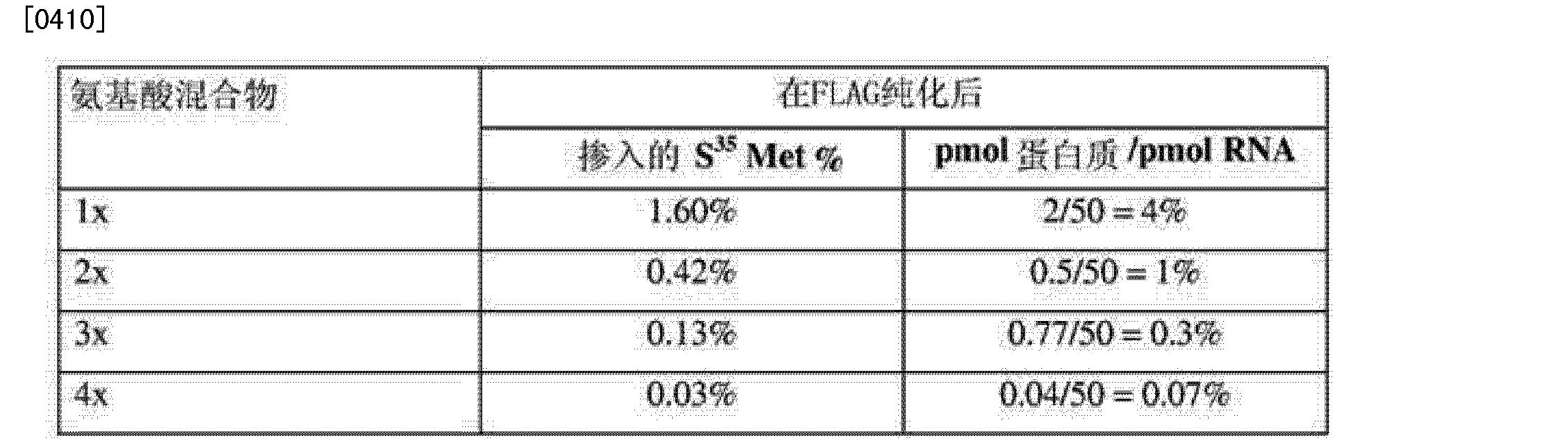Figure CN102227638BD00362